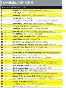 Music Week Mainstream Pop Club 05-06-15