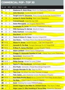 Music Week Mainstream Pop Club 20-07-15