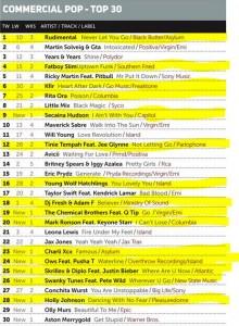 Music Week Mainstream Pop Club 26-06-15