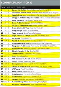 Music Week Mainstream Pop Club 27-07-15
