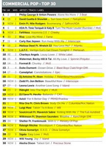 Music Week Mainstream Pop Club 28-09-15