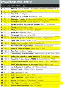 Music Week Mainstream Pop Club 30-11-15