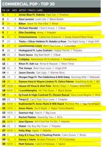 Music Week Mainstream Pop Chart 15-02-16
