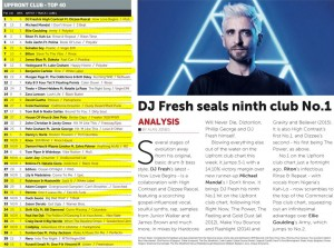 Music Week Upfront Club Chart 08-02-16