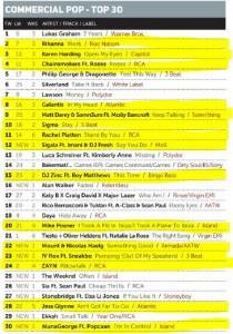 Music Week Mainstream Pop Chart 14-03-16