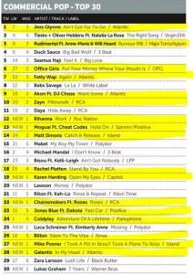 Music Week Mainstream Pop Chart 29-02-16