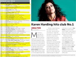 Music Week Upfront Club Chart 14-03-16