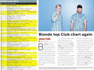 Music Week Upfront Club Chart 18-04-16