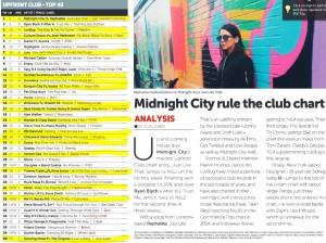 Music Week Upfront Club Chart 25-04-16