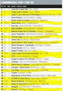 Music Week Mainstream Pop Chart 20-06-16