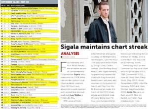 Music Week Upfront Club Chart 20-06-16