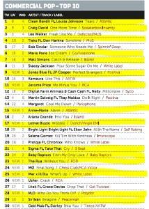 Music Week Mainstream Pop Chart 18-07-16
