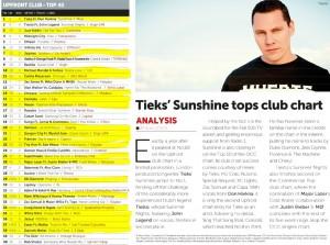 Music Week Upfront Club Chart 05-09-16