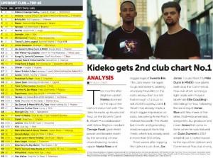 Music Week Upfront Club Chart 12-09-16