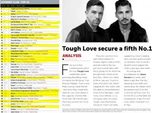 Music Week Upfront Club Chart 03-10-16