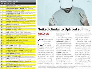 Music Week Upfront Club Chart 21-11-16