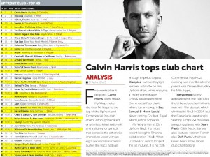 Music Week Upfront Club Chart 24-10-16