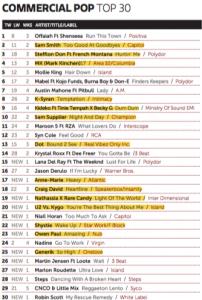 Mainstream Pop Chart