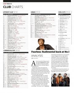 Music Week 22-01-18 copy