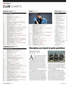 Music Week Club Charts 02-04-18 copy