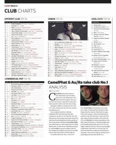 MW Charts 28-05-18 copy