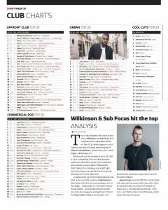 Music Week 14-05-18 copy