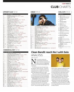 Music Week Charts 25-06-18 copy