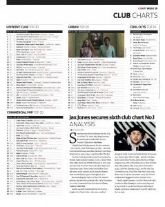 Music Week Club Chart 30-07-18 copy