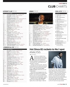 Music Week Club Charts 20-08-18 copy