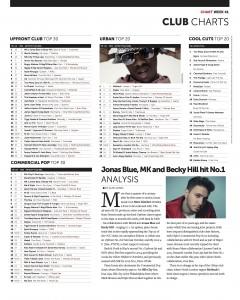Music Week Club Charts 15-10-18 copy