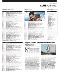 Music Week Club Charts 22-10-18 copy