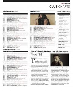 Music Week Club Charts 29-10-18 copy