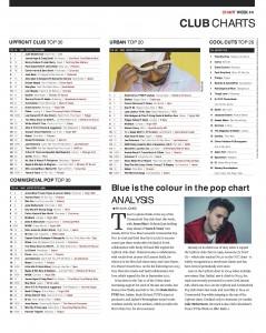 Music Week Club Charts 05-11-18 copy