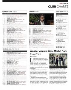 Music Week Club Charts 19-11-18 copy