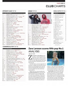 Music Week Club Charts 10-12-18 copy