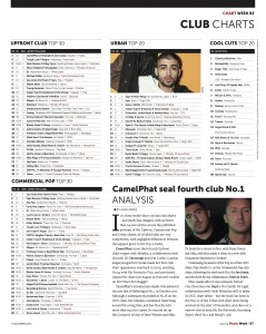 MW Charts 14-01-19 copy