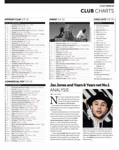 MW Charts 11-02-19 copy
