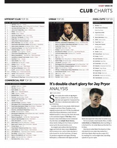 Music Week Club Charts 04-02-19 copy