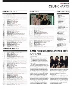 Music Week Club Charts 04-03-19 copy