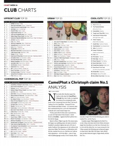 Music Week Club Charts 18-03-19 copy