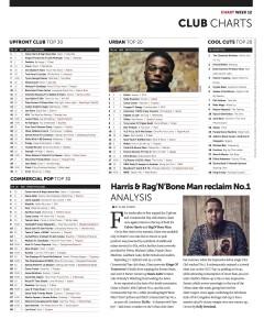Music Week Club Charts 25-03-19 copy