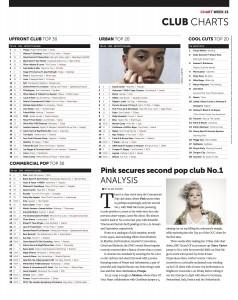 Music Week Club Charts 01-04-19 copy