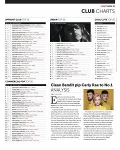 Music Week Club Charts 15-04-19 copy