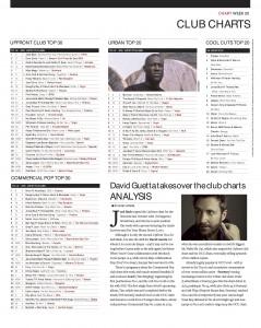 Music Week Club Charts 20-05-19 copy