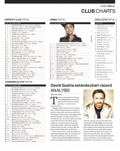 Music Week Charts 01-07-19 copy