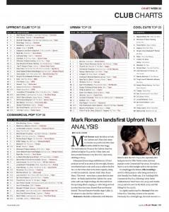 Music Week Club Charts 03-06-19 copy