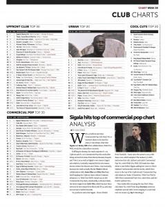 MUsic Week Club Charts 22-07-19 copy