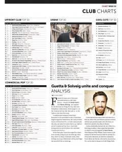 Music Week Club Charts 13-08-19 copy