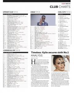 Music Week Club Charts 29-07-19 copy