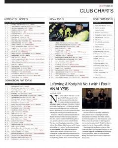 Music Week Club Charts 02-09-19 copy